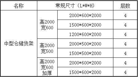 中型仓储货架规格